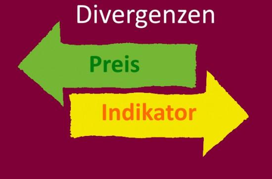 Handelsignale mit Divergenzen