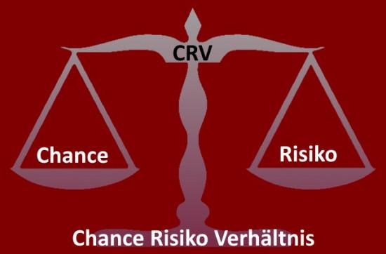 CRV beim Handel