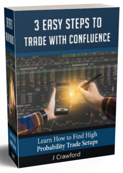 Trade with confluence