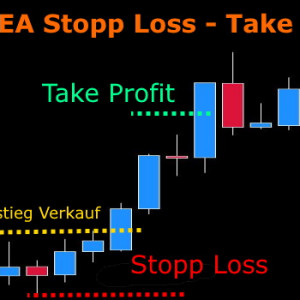 Stopp Loss Take Profit