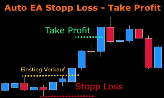 Auto EA Stopp Loss - Take Profit