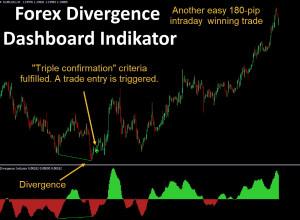 Forex Divergence Indikctor