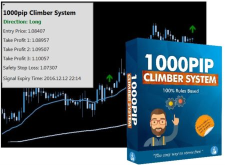 1000 PIP Climber Forex Trading System