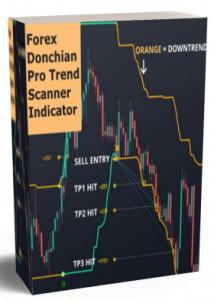 leistungsfähiges und effektives Trading Tool
