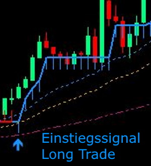 Forex Impulse Scalping Strategy