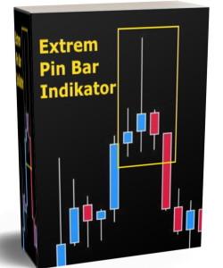 Extreme Pin Bar Indicator