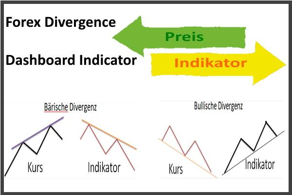 Traden mit Divergenzen
