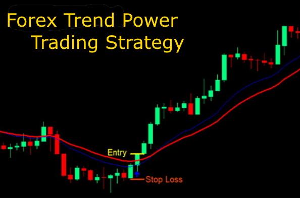 Forex Trend Power
