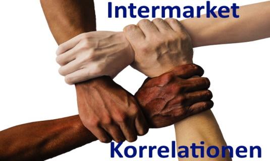 Intermarket Korrelation