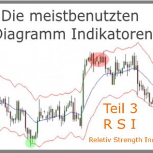 Releativ Strength Index