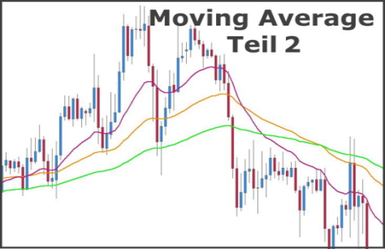 Moving Averages beim Traden - Teil 2