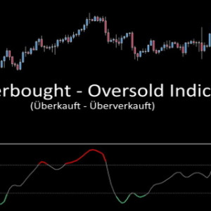 Overbought-Oversold Indicator