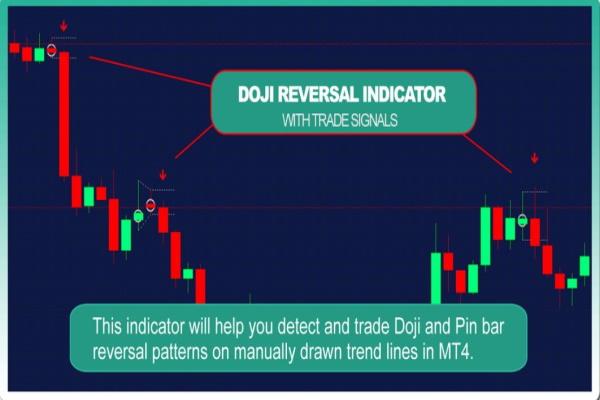 MT4 Trend Indikator