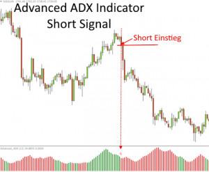 Advanced ADX Short