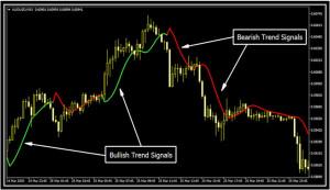 Marktdaten der letzten 10 Tage