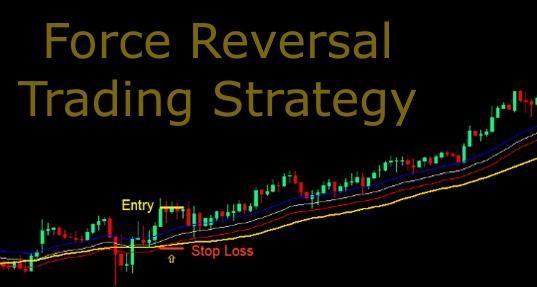 Force Reversal Trading