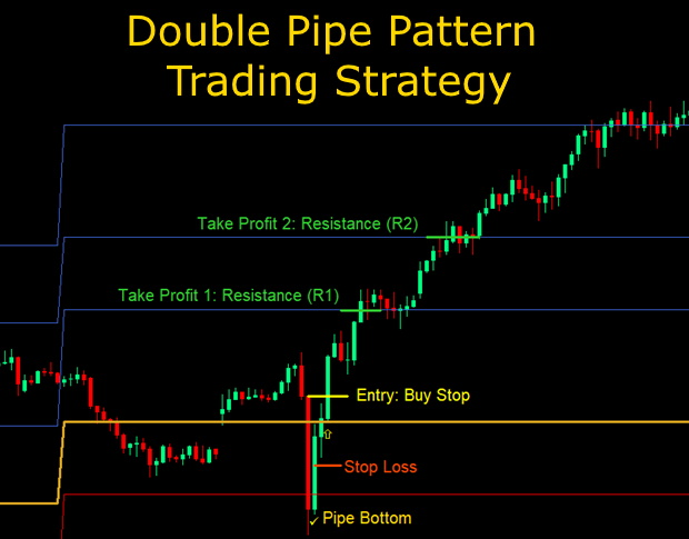 Double Pipe Pattern