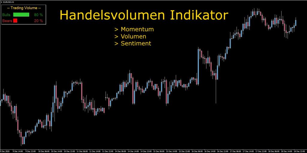 Wert des Handelsvolumens, Handelsvolumen Indikator