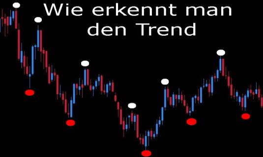 Trenderkennung