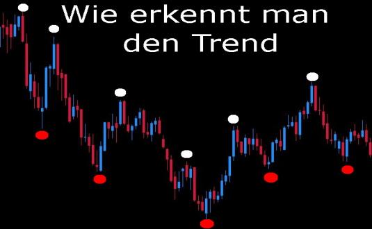 Trendkennung
