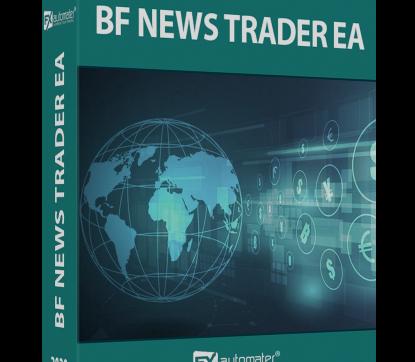 Handel mit Nachrichten