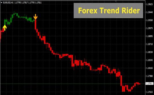 Forex Trend Rider