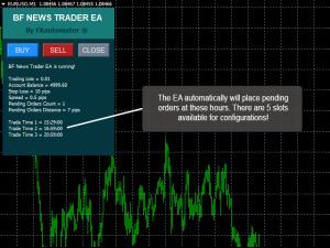 BF News Trader EA